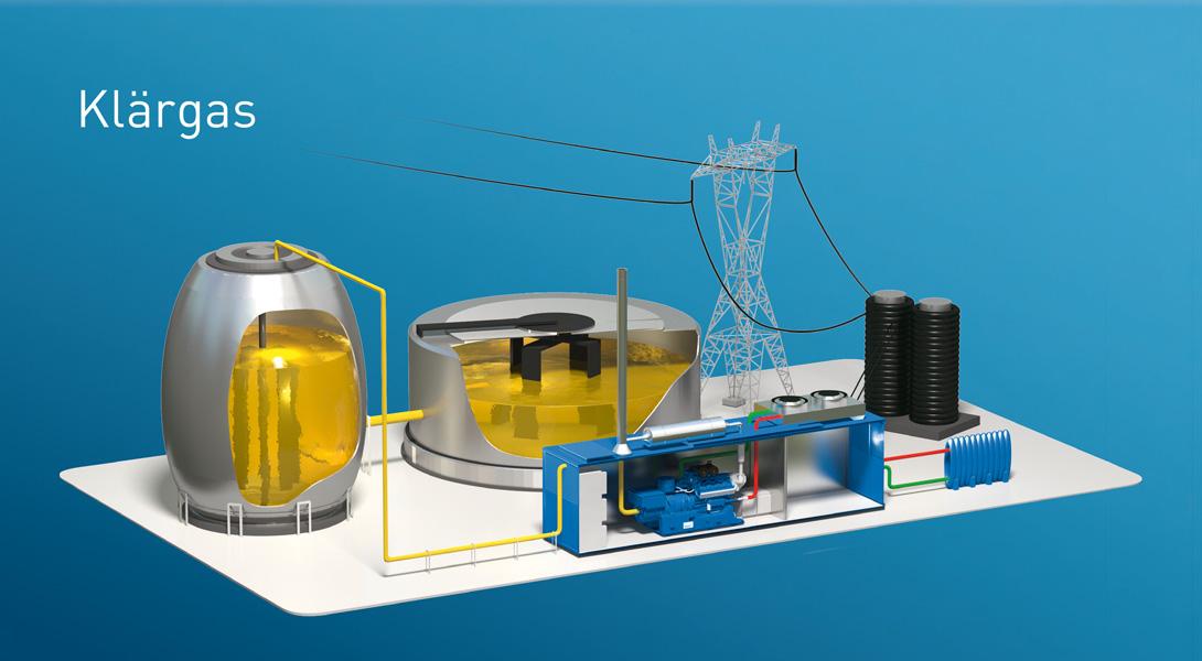 Klärgasanlage mit Container Gasmotor