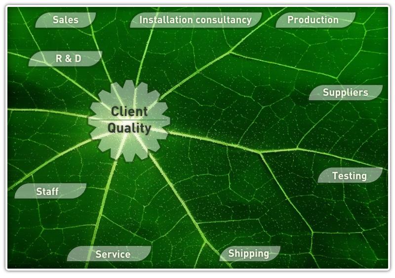 MWM Quality Management